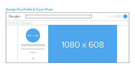 Social Media Image Sizes And Dimensions Quick Reference