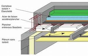 isolation thermique toit terrasse r nover plus en pays With isolation thermique toit terrasse