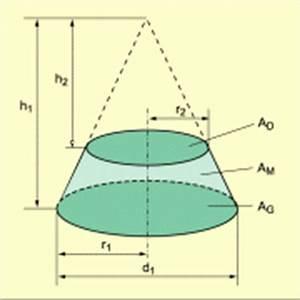 Fünfeck Berechnen : kegelstumpf in mathematik sch lerlexikon lernhelfer ~ Themetempest.com Abrechnung