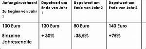 Rendite Fonds Berechnen : aktiv gemanagte fonds aktien b rse zertifikate wirtschaft nachrichten ~ Themetempest.com Abrechnung