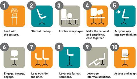 guide  leading change management
