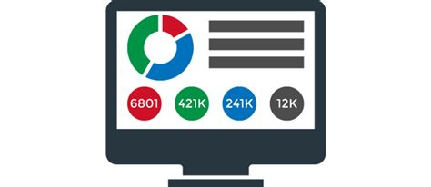 Fast And Easy Startup Metrics Tutorial