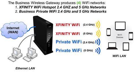 xfinity wifi harming people protect  family