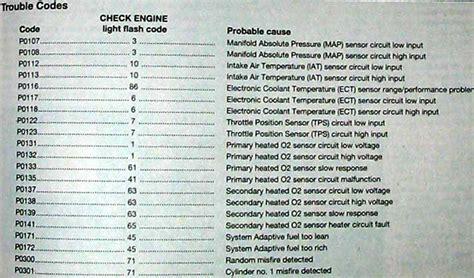 Official Crew Thread Page Honda Tech