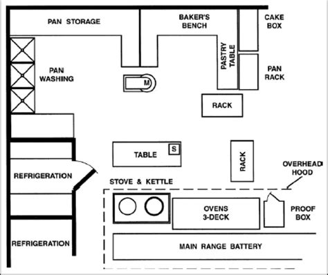 kitchen booth ideas image result for http hotelmule management