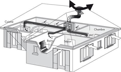 installer une vmc salle de bain installer vmc salle de bain obasinc