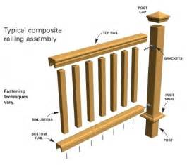 Deck Railing Post Height by How To Replace Porch And Deck Railings