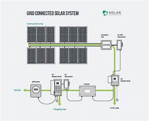 Solar Panel Grid Tie Wiring Diagram