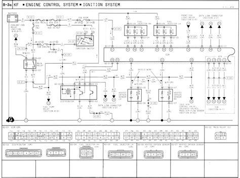 1995 mazda lantis engine wiring diagram astinagt forums