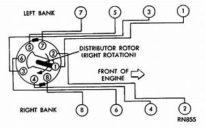 What Is Firing Order For 89 Dodge Ramcharger With A 5 2 Motor Or Plug Wire Routing From