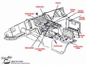 1994 Corvette Console Parts