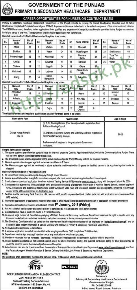 889 Charge Nurse Jobs Primary & Secondary Healthcare
