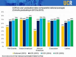 UCR Today: UC Riverside Recognized for Graduation Rate ...