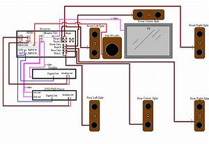 Home Theatre Wiring Plan