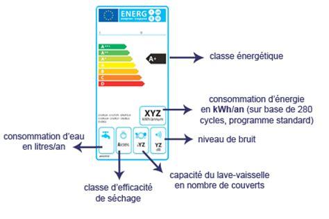 etiquette energie lave vaisselle lave vaisselle ce qu il faut faire pour faire des 233 conomies