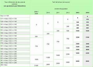Bonus Malus Tableau : taxe co2 voiture occasion allemagne voiture d 39 occasion ~ Maxctalentgroup.com Avis de Voitures