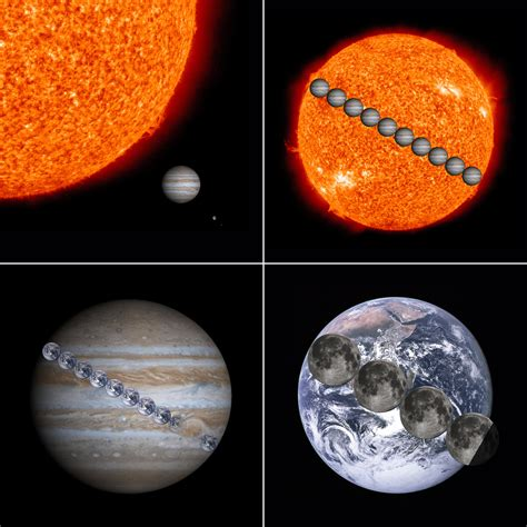 Description SolarSystem OrdersOfMagnitude Sun-Jupiter ...