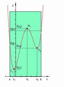 Funktionswerte Berechnen : extrempunkte berechnen mathe brinkmann ~ Themetempest.com Abrechnung