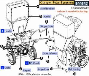 Champion Power Equipment 100137