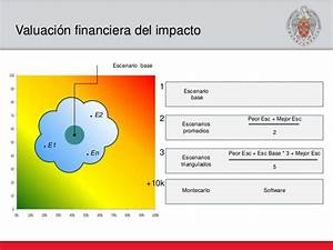 Compliance Risk Map Mapa de Riesgos Penales para Compliance Officer