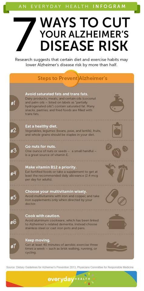 ideas  alzheimers disease facts
