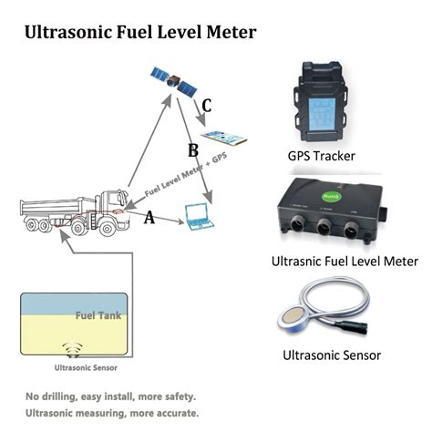 Marine Fuel Tank Monitoring System by China Manufactory Ultrasound Fuel Level Sensor Used To
