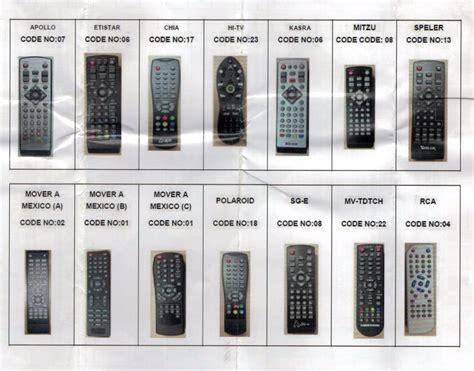 Control Universal Para Decodificadores Y Para Mover A
