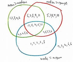Venn Diagram Logic Problem Worksheet