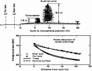 nmsu noncommensurable values of the pecan industry With noise reduction