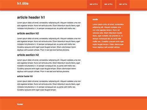boilerplate template initializr inizia un progetto con html5 boilerplate in 15 secondi