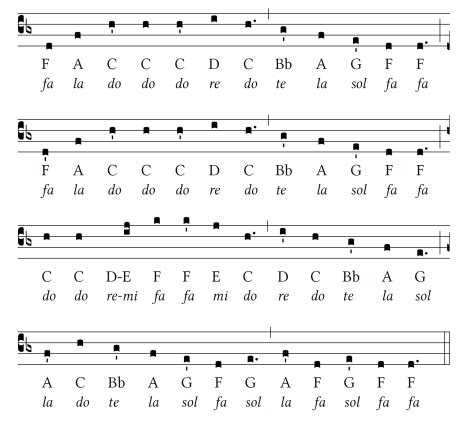 How To Read Squarenote Chant Notation  The Ictus