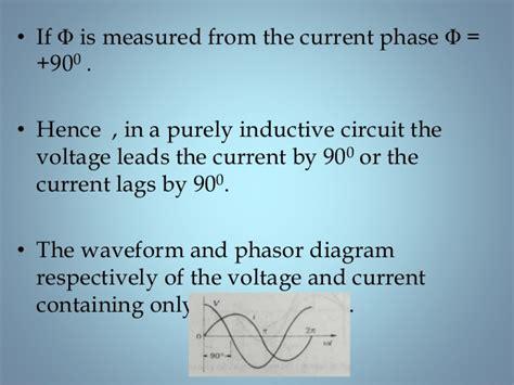 Single Phase Circuits