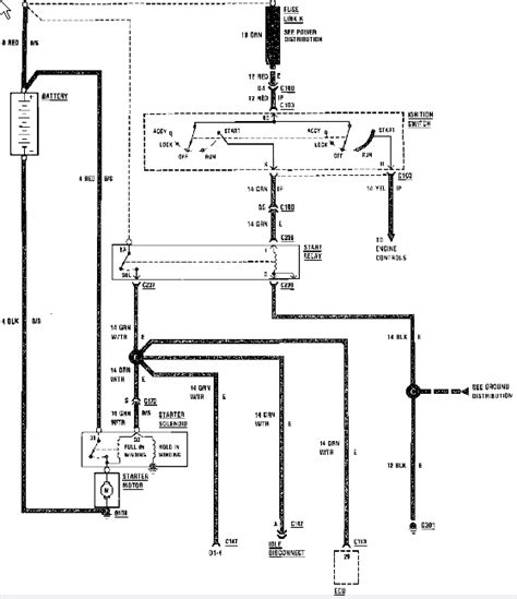 1989 Jeep Ignition Switch Diagram by 1994 Jeep Wrangler Ignition Wiring Diagram Jep