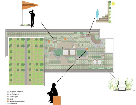 green roof plan pratt students present dep grant proposals for a new green roof at their brooklyn cus pratt
