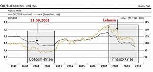 Euro Lira Rechner : brian cozzi inc page not found ~ Buech-reservation.com Haus und Dekorationen