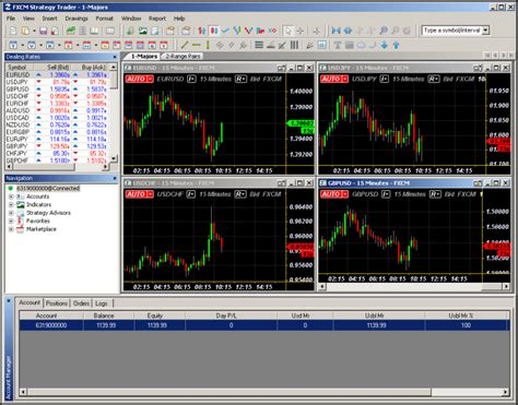 187 best forex trading platform for beginners uk miss
