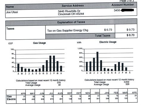 average electric bill for bedroom apartment in maryland