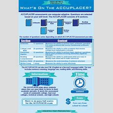 Free Accuplacer Test  Best Accuplacer Practice Test
