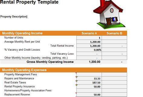 Rental Property Business Plan Template Free