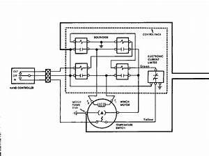 Warn 9 5xp Wiring Diagram