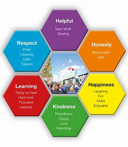 Values British Charlton Ethos Academy Vision Park