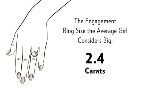 average engagement ring size what actually think whowhatwear uk