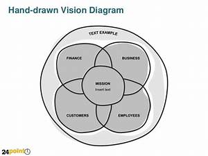 Hand-drawn Vision Diagram