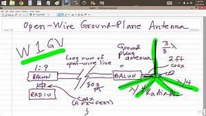 Open-wire Ground-plane Antenna