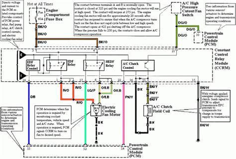 94 Ford Contour Fuse Diagram by 1994 1995 Mustang Ccrm Ac Wiring Diagram Pinout