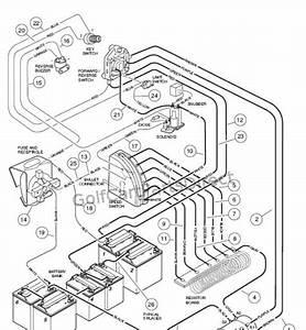 1990 Ezgo Gas Golf Cart Wiring Diagram