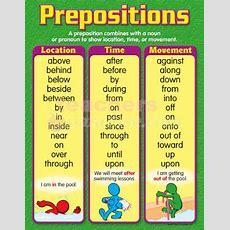 Simplify Life In Hyderabad English Prepositions