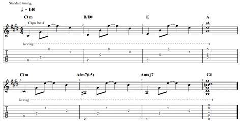 21 Riffs de Guitarra Incríveis (E Que Não São de Rock ...