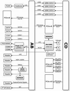 Rugged Com Express Module Offers 6