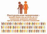 Лечение гипертонии молодых людей